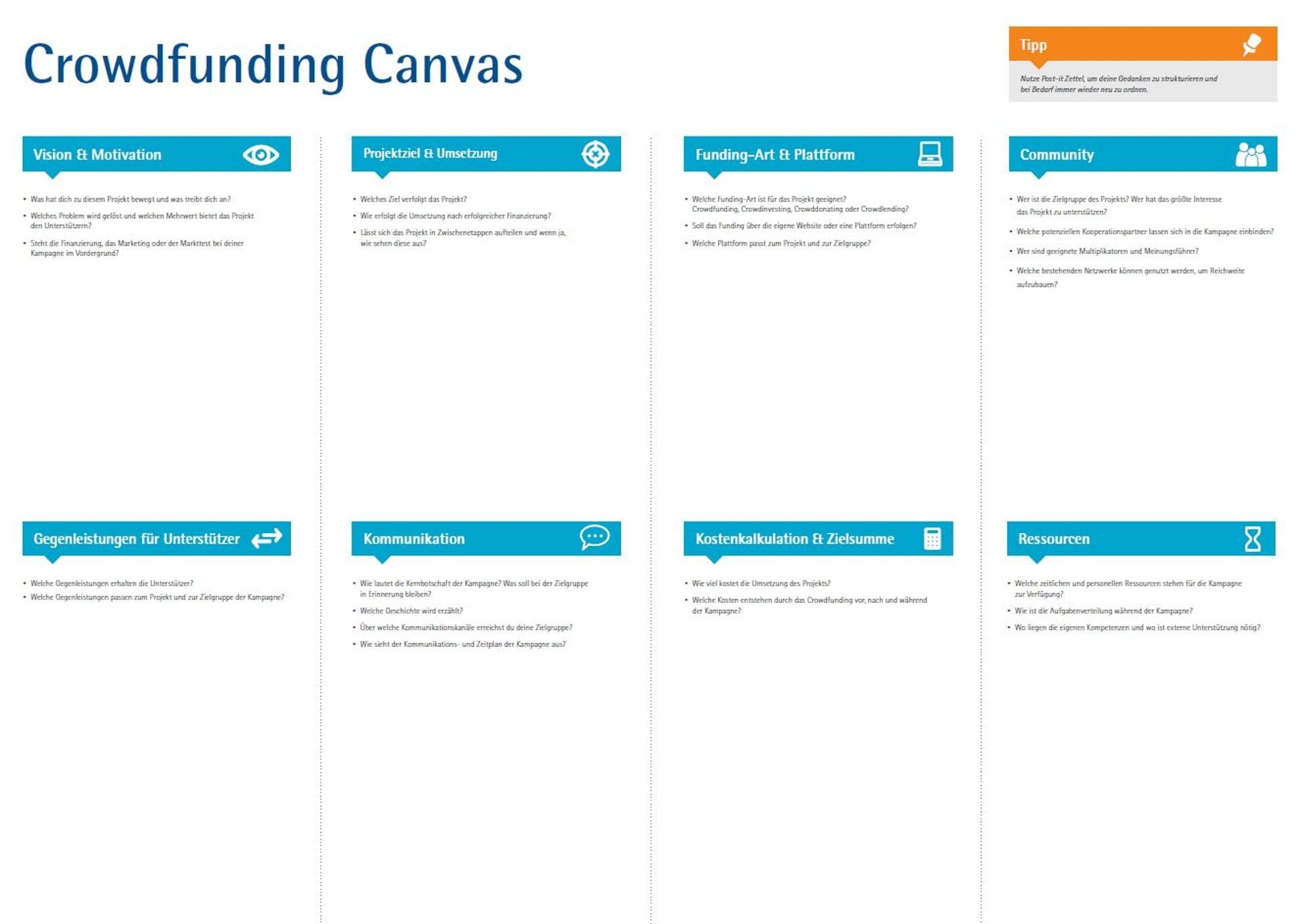 Ihk Crowdfunding Canvas