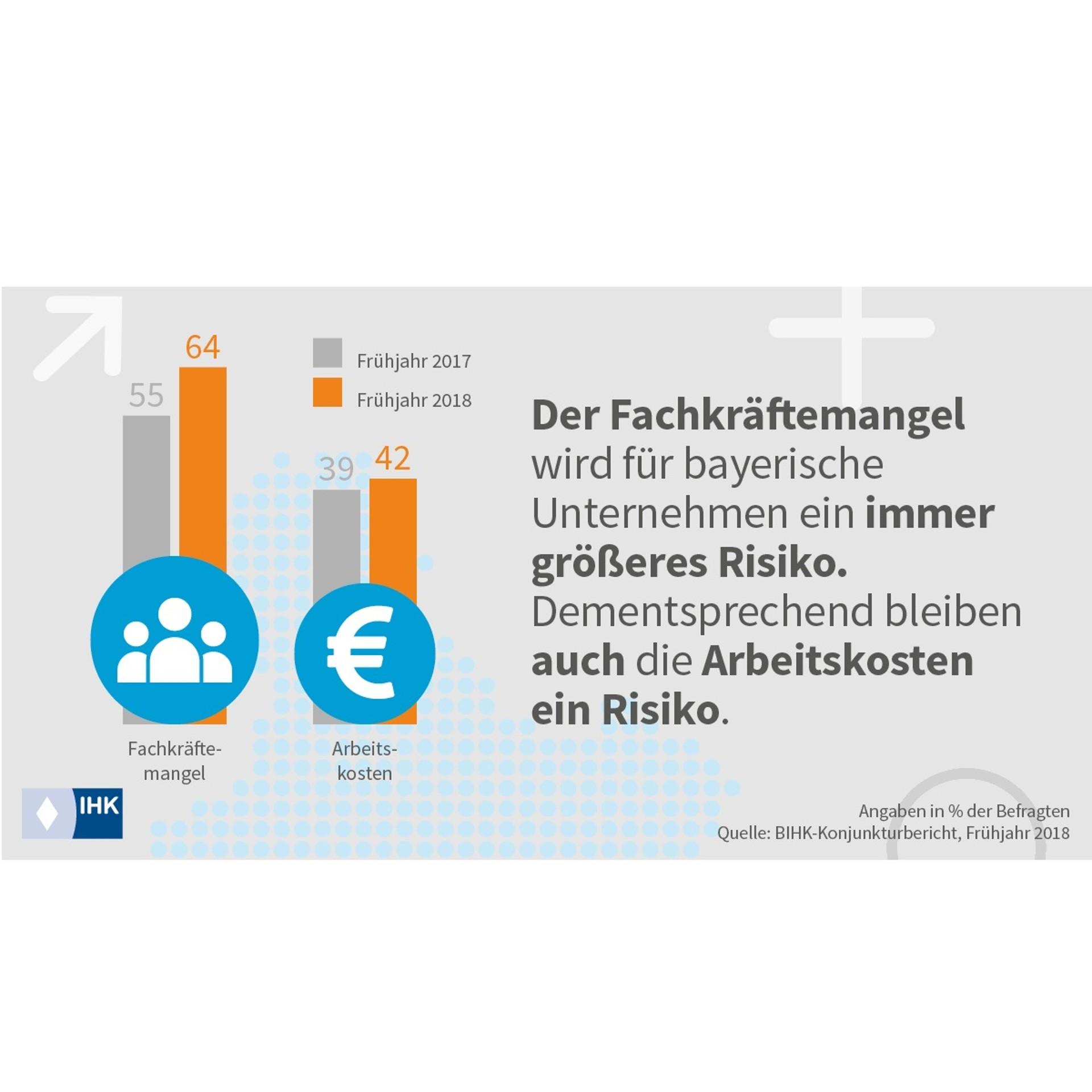 Fein Freier Druck Haftung Einwilligungs Bilder - FORTSETZUNG ...