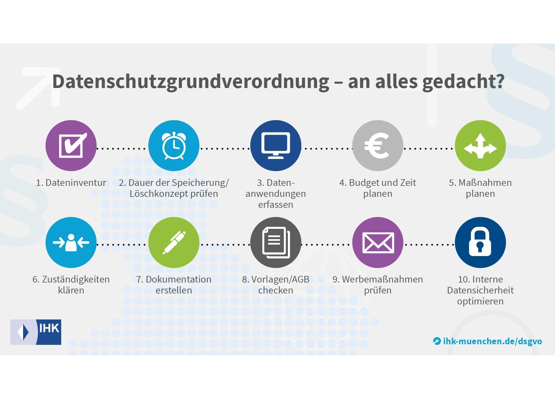 Dsgvo Eu Datenschutzgrundverordnung Ihk München